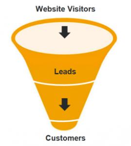 increase-website-conversions